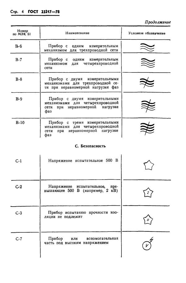 Messtechnik Funktechnik Roehren | Russische Messgeräte ...